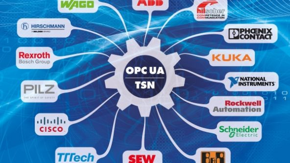 Rockwell Automation Joins Industry Effort on OPC UA Time Sensitive Networking
